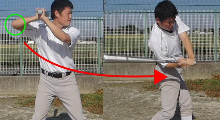 ボール 肘のねじ込み