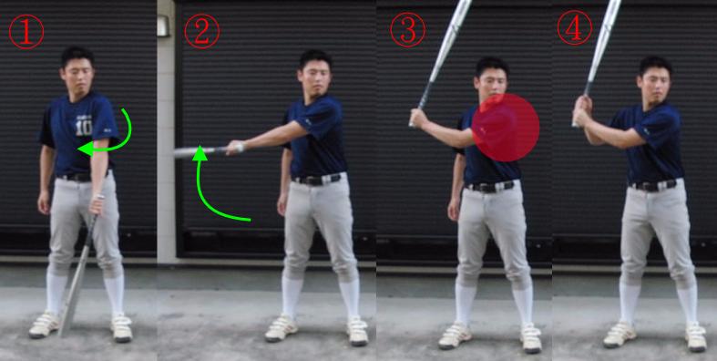 プロ野球 バット