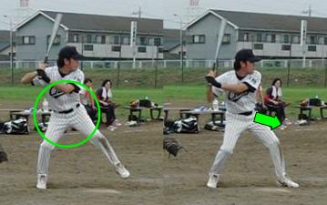 プロ野球 骨盤の回し方