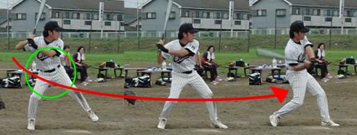 プロ野球選手 軸足