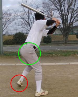軸足のタメ プロ野球