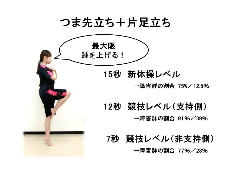 立ち できない 片足 片足立ちが出来ないのは、体幹が無いから?③~片足立ちがやりやすくなる、エクササイズをしてみよう!~ :スポーツトレーナー
