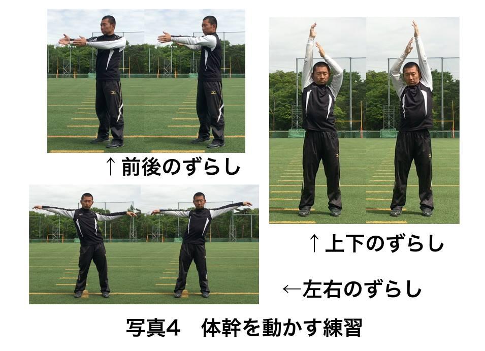 体幹を動かす練習